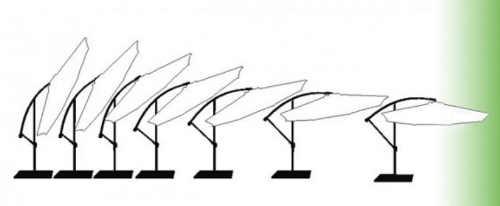Možnost naklopení slunečníku z horizontální až do vertikální polohy